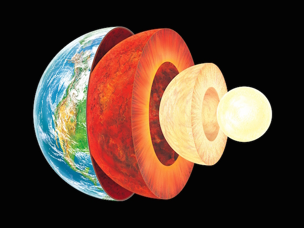 Earth Structure Diagram Thinglink